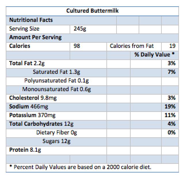 Cultured buttermilk