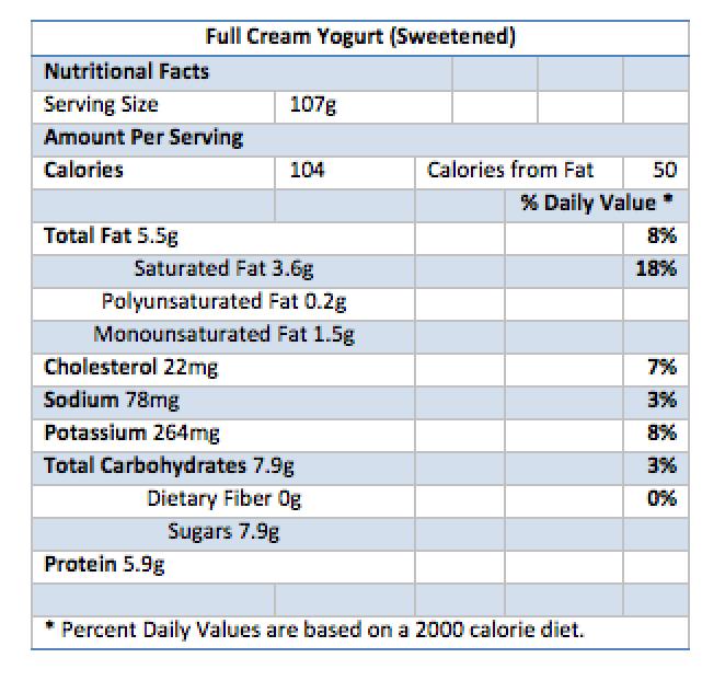 full cream yogurt (sweetened)