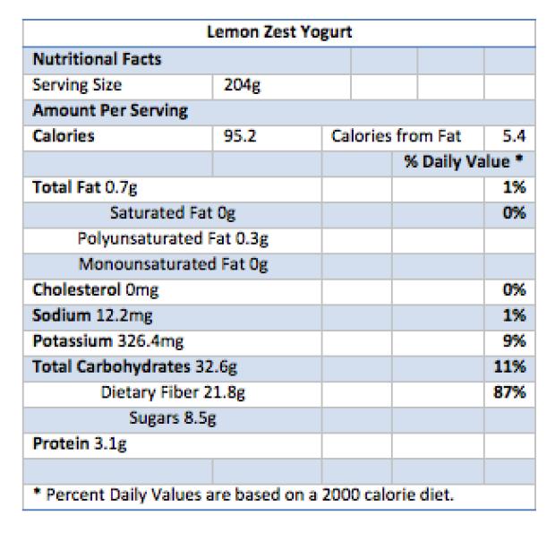 lemon zest yogurt