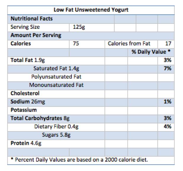 low fat uns yogurt